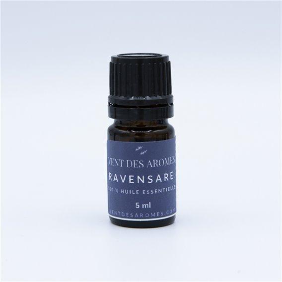 Ravensare